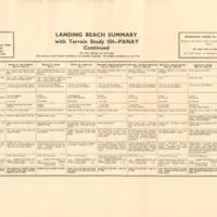 https://repository.erc.monash.edu/files/upload/Map-Collection/AGS/Terrain-Studies/images/101-005b.jpg